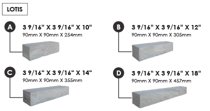 Dimensions de chaque brique lotis