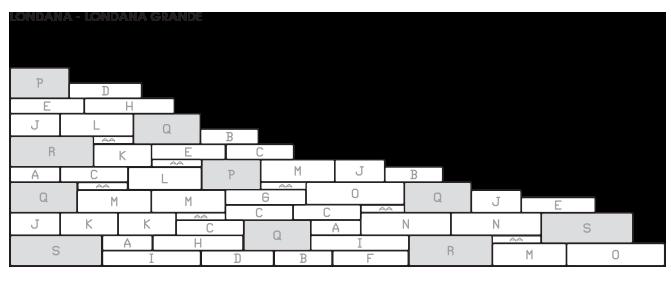 Guide de pose pierre londana
